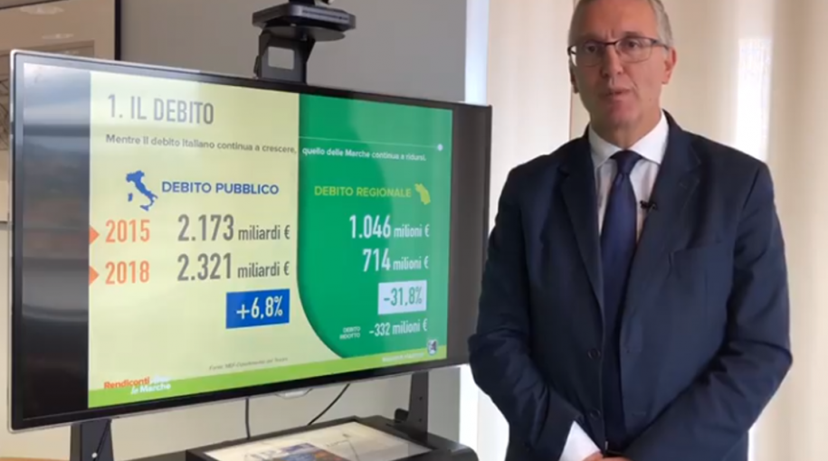 Debito, fisco e rating, Marche virtuose